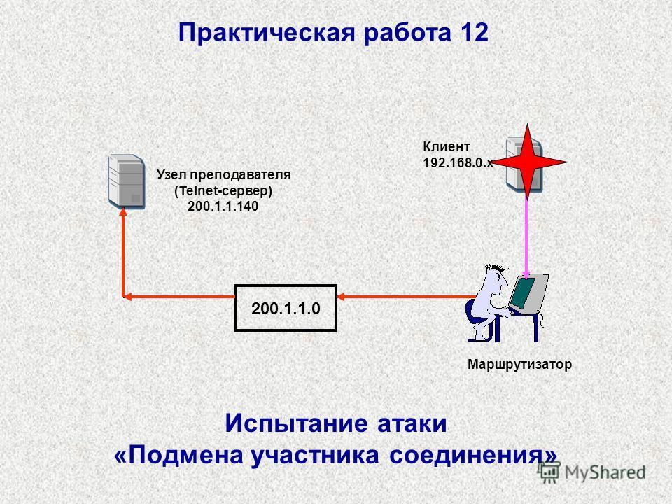 Испытание атаки «Подмена участника соединения» Узел преподавателя (Telnet-сервер) 200.1.1.140 200.1.1.0 Клиент 192.168.0. х Маршрутизатор Практическая работа 12