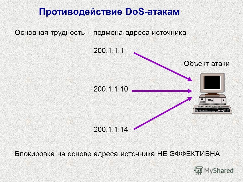 Противодействие DoS-атакам Объект атаки Основная трудность – подмена адреса источника 200.1.1.1 200.1.1.10 200.1.1.14 Блокировка на основе адреса источника НЕ ЭФФЕКТИВНА