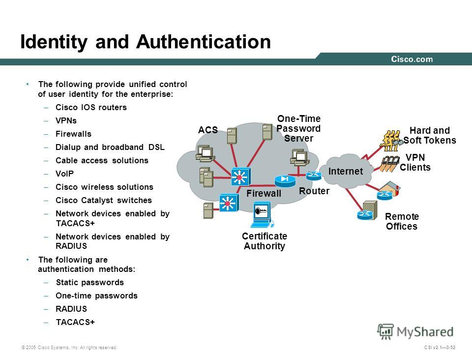 © 2005 Cisco Systems, Inc. All rights reserved. CSI v2.13-52 Identity and Authentication The following provide unified control of user identity for the enterprise: –Cisco IOS routers –VPNs –Firewalls –Dialup and broadband DSL –Cable access solutions