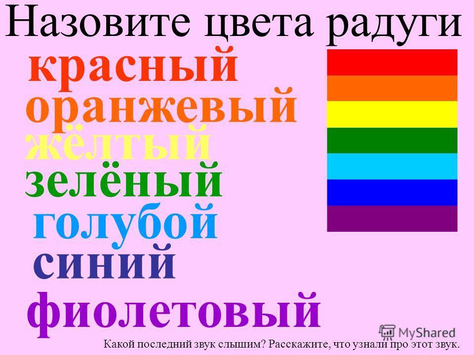 Назовите цвета радуги красный оранжевый жёлтый зелёный голубой синий фиолетовый Какой последний звук слышим? Расскажите, что узнали про этот звук.
