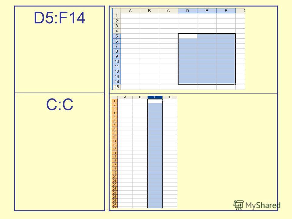 D5:F14 C:C