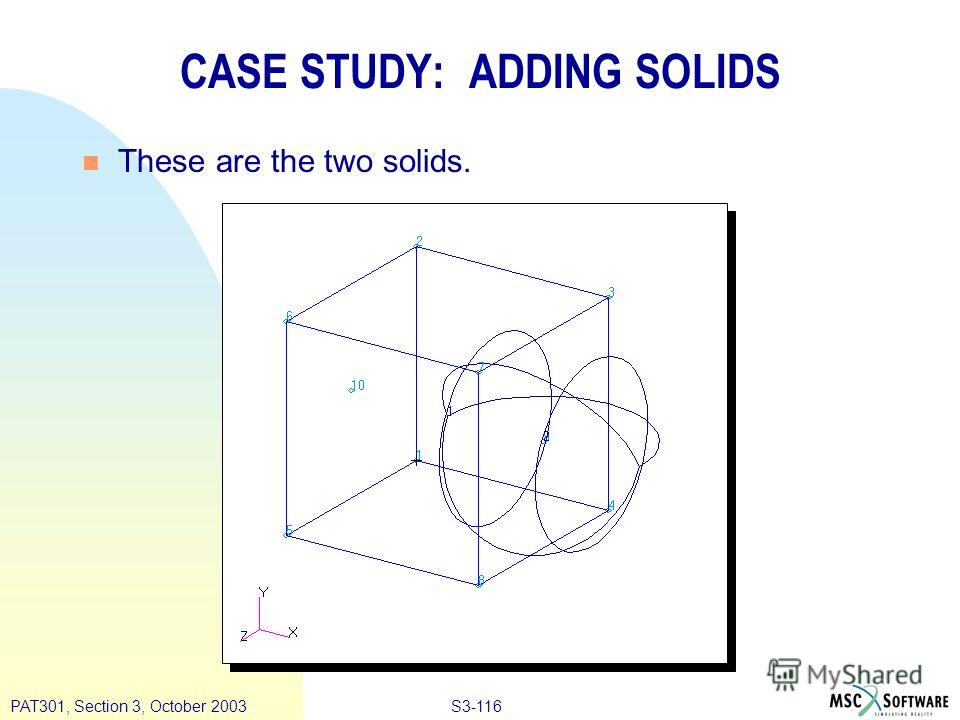 S3-116PAT301, Section 3, October 2003 CASE STUDY: ADDING SOLIDS n These are the two solids.