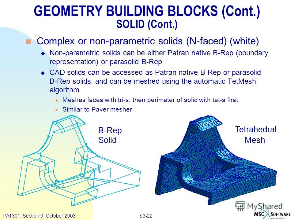 S3-22PAT301, Section 3, October 2003 Tetrahedral Mesh B-Rep Solid GEOMETRY BUILDING BLOCKS (Cont.) SOLID (Cont.) n Complex or non-parametric solids (N-faced) (white) u Non-parametric solids can be either Patran native B-Rep (boundary representation)