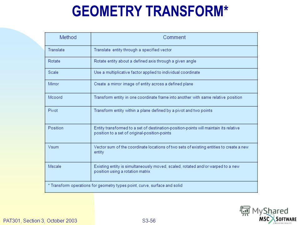S3-56PAT301, Section 3, October 2003 GEOMETRY TRANSFORM* MethodComment TranslateTranslate entity through a specified vector RotateRotate entity about a defined axis through a given angle ScaleUse a multiplicative factor applied to individual coordina