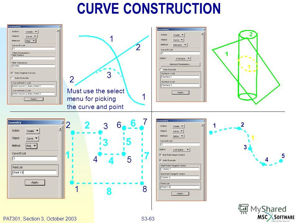 S3-63PAT301, Section 3, October 2003 CURVE CONSTRUCTION Must use the select menu for picking the curve and point 1 2 3 1 1 2 3 4 5 1 2
