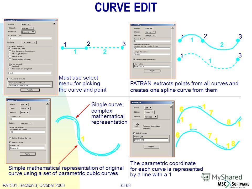 S3-68PAT301, Section 3, October 2003 CURVE EDIT Must use select menu for picking the curve and point PATRAN extracts points from all curves and creates one spline curve from them The parametric coordinate for each curve is represented by a line with