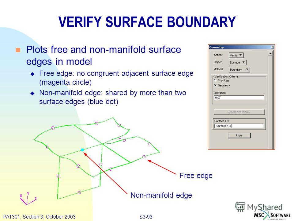 S3-93PAT301, Section 3, October 2003 VERIFY SURFACE BOUNDARY n Plots free and non-manifold surface edges in model u Free edge: no congruent adjacent surface edge (magenta circle) u Non-manifold edge: shared by more than two surface edges (blue dot) F