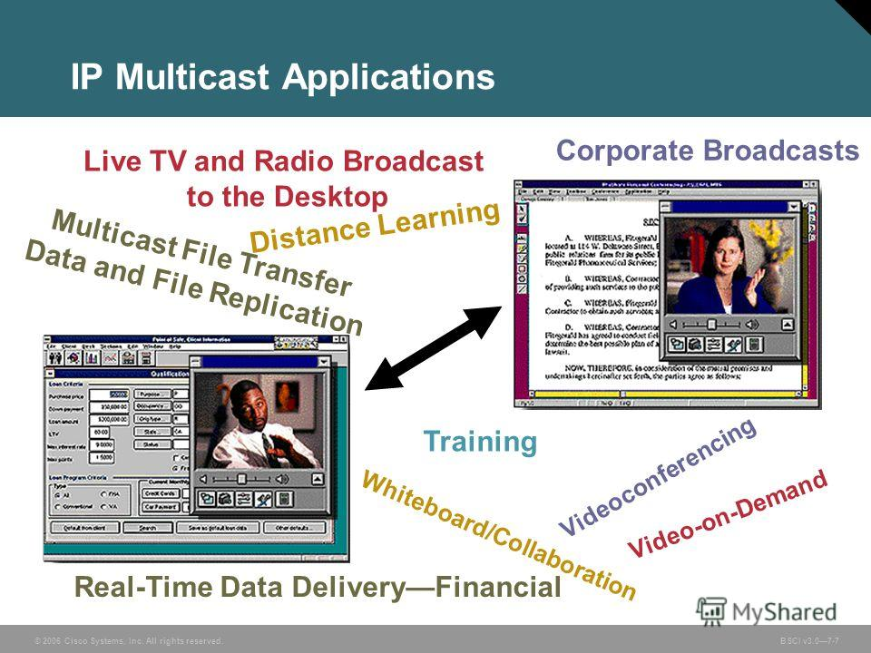 © 2006 Cisco Systems, Inc. All rights reserved. BSCI v3.07-7 Corporate Broadcasts Distance Learning Training Videoconferencing Whiteboard/Collaboration Multicast File Transfer Data and File Replication Real-Time Data DeliveryFinancial Video-on-Demand