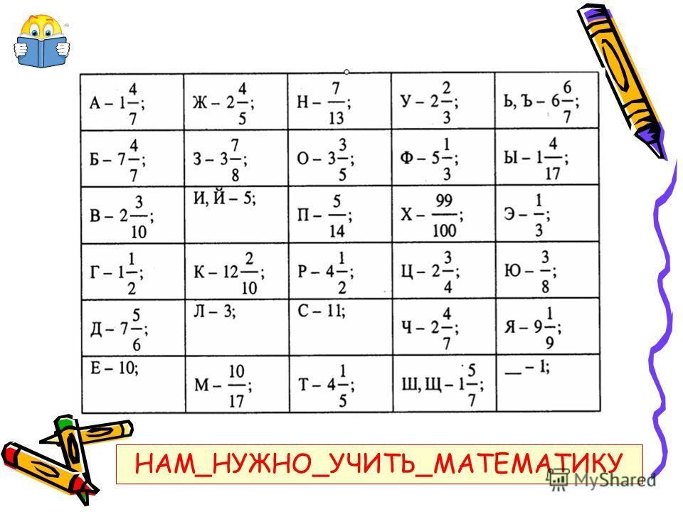 НАМ_НУЖНО_УЧИТЬ_МАТЕМАТИКУ