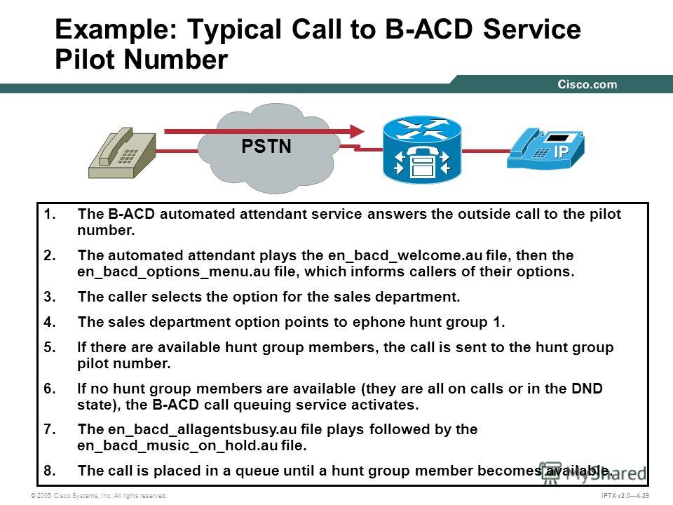 © 2005 Cisco Systems, Inc. All rights reserved. IPTX v2.04-29 Example: Typical Call to B-ACD Service Pilot Number PSTN 1. The B-ACD automated attendant service answers the outside call to the pilot number. 2. The automated attendant plays the en_bacd