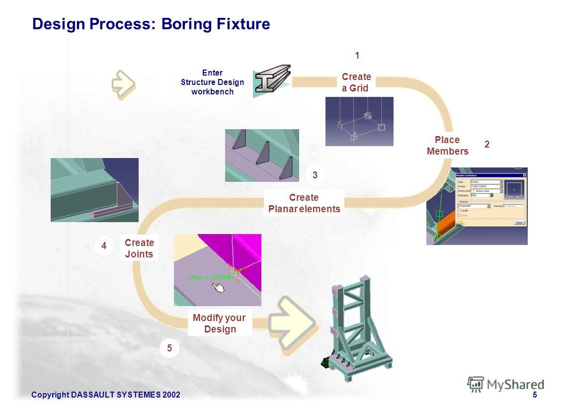 Copyright DASSAULT SYSTEMES 20025 Design Process: Boring Fixture Create a Grid Place Members Create Planar elements Create Joints Modify your Design 2 4 5 3 1 Enter Structure Design workbench