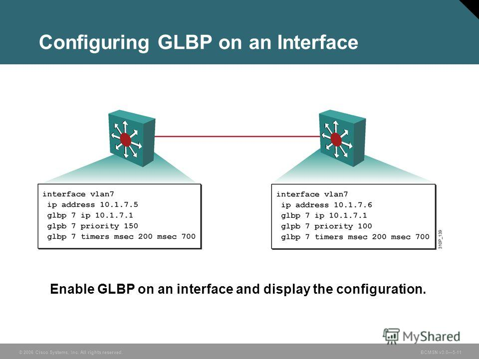 © 2006 Cisco Systems, Inc. All rights reserved. BCMSN v3.05-11 Configuring GLBP on an Interface Enable GLBP on an interface and display the configuration.