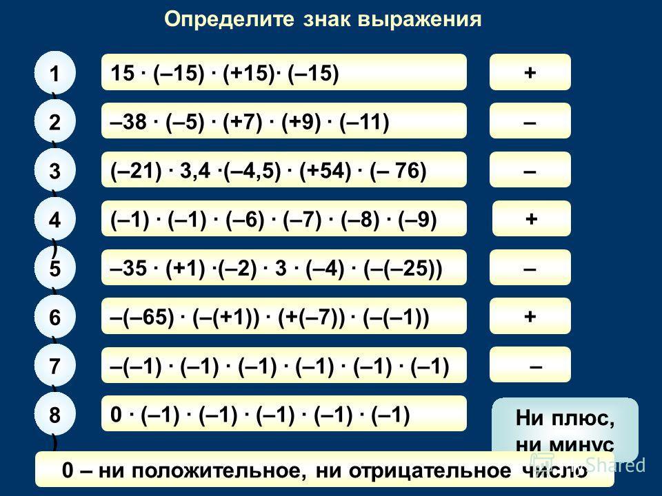 Определите знак выражения 15 · (–15) · (+15)· (–15) 1)1) + –38 · (–5) · (+7) · (+9) · (–11) 2)2) – (–21) · 3,4 ·(–4,5) · (+54) · (– 76) 3)3) – –35 · (+1) ·(–2) · 3 · (–4) · (–(–25)) 5)5) – –(–65) · (–(+1)) · (+(–7)) · (–(–1)) 6)6) + –(–1) · (–1) · (–