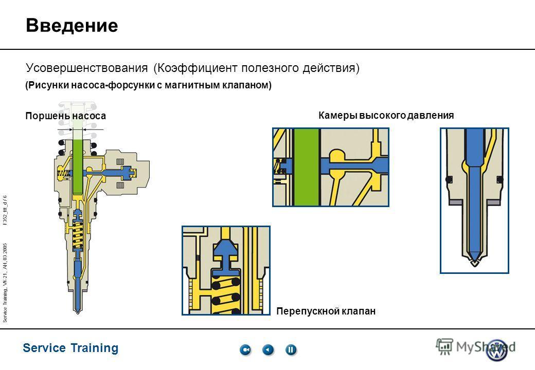 Service Training Service Training, VK-21, AH, 03.2005 F352_ttt_d / 6 Поршень насоса Усовершенствования (Коэффициент полезного действия) Камеры высокого давления Перепускной клапан Введение (Рисунки насоса-форсунки с магнитным клапаном)