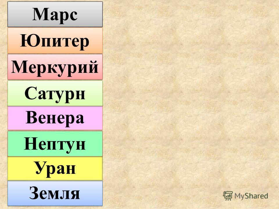 Марс Венера Сатурн Юпитер Меркурий Земля Уран Нептун