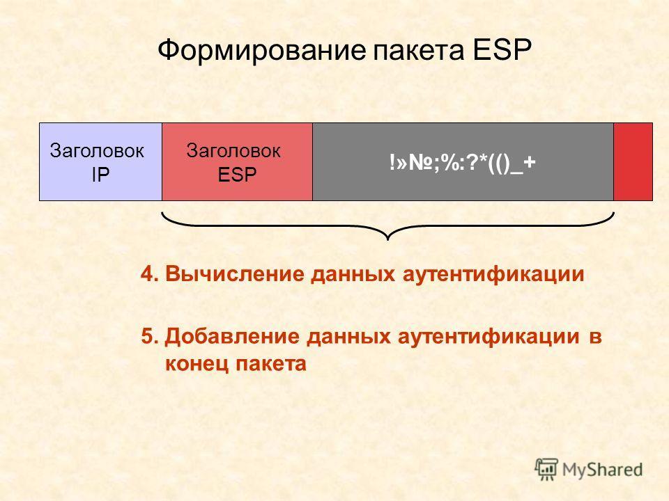 Формирование пакета ESP Заголовки верхних уровней и данные Заголовок IP Заголовок ESP Трейлер ESP 4. Вычисление данных аутентификации 5. Добавление данных аутентификации в конец пакета !»;%:?*(()_+