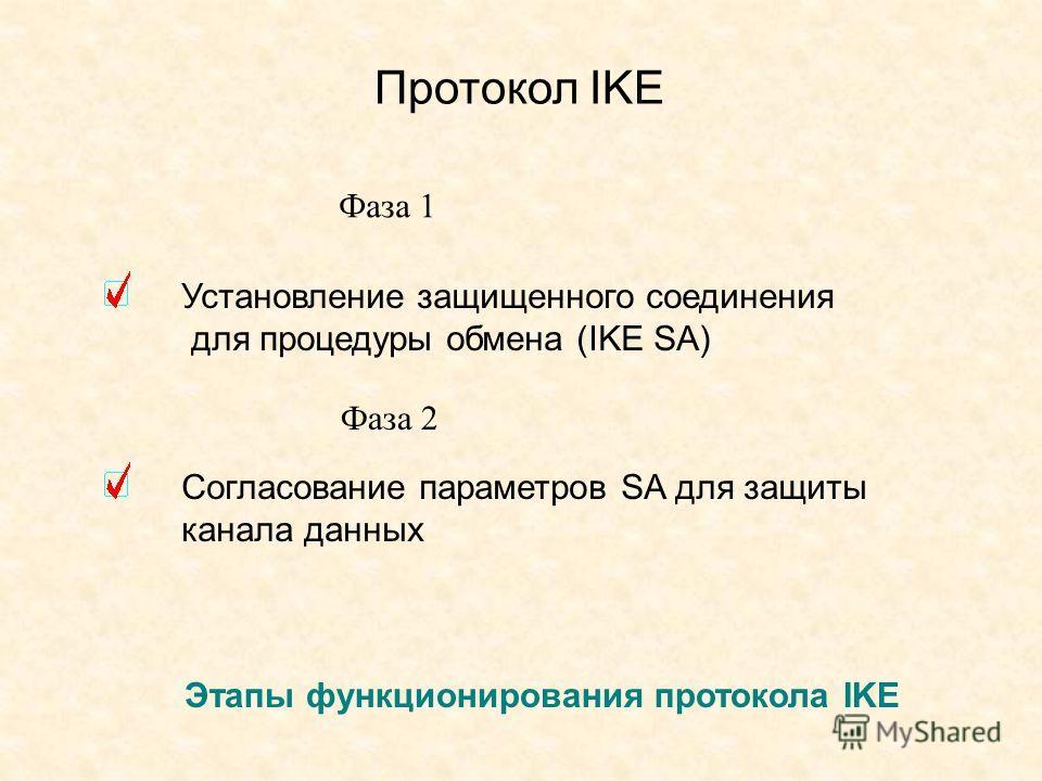 Протокол IKE Установление защищенного соединения для процедуры обмена (IKE SA) Согласование параметров SA для защиты канала данных Этапы функционирования протокола IKE Фаза 1 Фаза 2