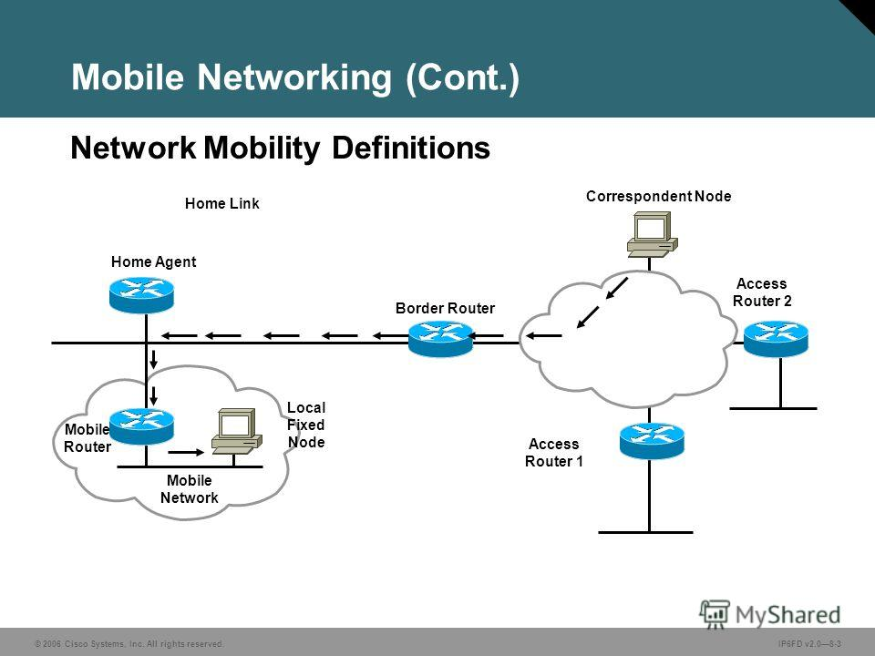 © 2006 Cisco Systems, Inc. All rights reserved.IP6FD v2.08-3 Network Mobility Definitions Mobile Networking (Cont.) Correspondent Node Home Agent Home Link Access Router 1 Access Router 2 Local Fixed Node Border Router Mobile Network Mobile Router