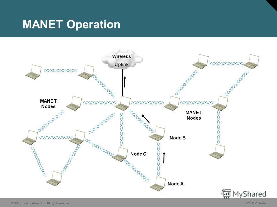 © 2006 Cisco Systems, Inc. All rights reserved.IP6FD v2.08-7 Wireless Uplink MANET Operation MANET Nodes MANET Nodes Node A Node B Node C