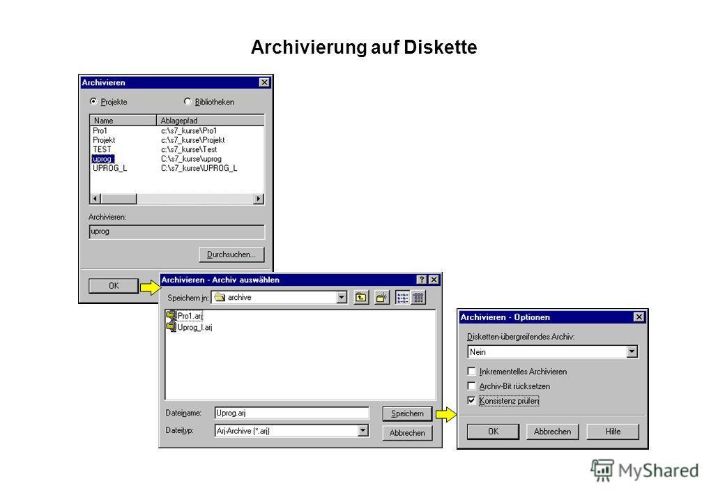 Archivierung auf Diskette