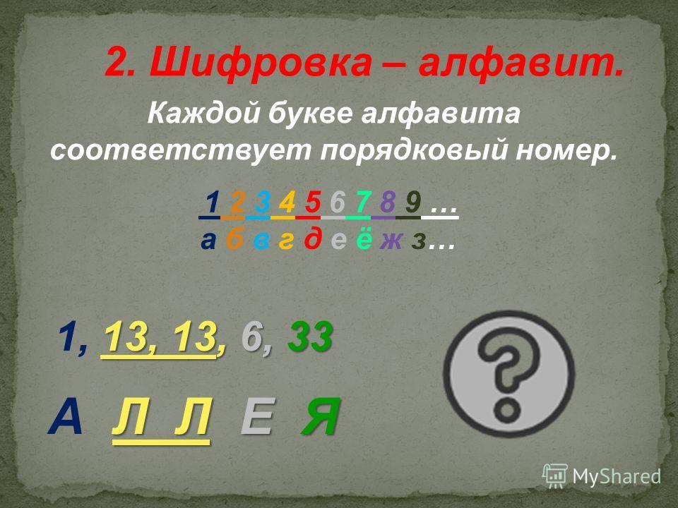 2. Шифровка – алфавит. Каждой букве алфавита соответствует порядковый номер. 1 2 3 4 5 6 7 8 9 … а б в г д е ё ж з… А Л Л Е Я 13, 13, 6,33 1, 13, 13, 6, 33
