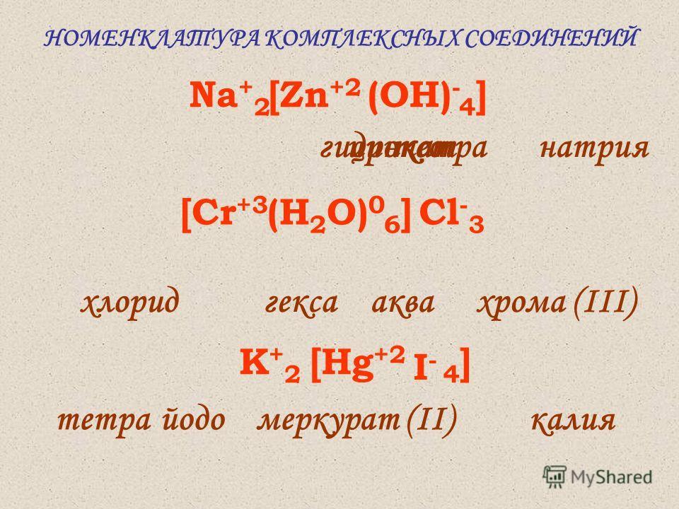 тетрагидроксоцинкат НОМЕНКЛАТУРА КОМПЛЕКСНЫХ СОЕДИНЕНИЙ Na + 24]4](OH) - [Zn +2 натрия [Cr +3 (H 2 O) 0 6]6]Cl - 3 хлоридаквагексаxрома (III) K+2K+2 [Hg +2 I-I- 4]4] тетрайодомеркурат (II)калия