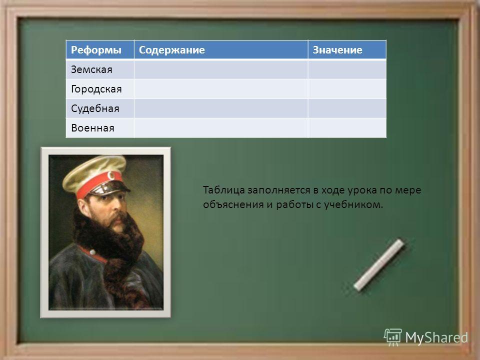 Реформы СодержаниеЗначение Земская Городская Судебная Военная Таблица заполняется в ходе урока по мере объяснения и работы с учебником.