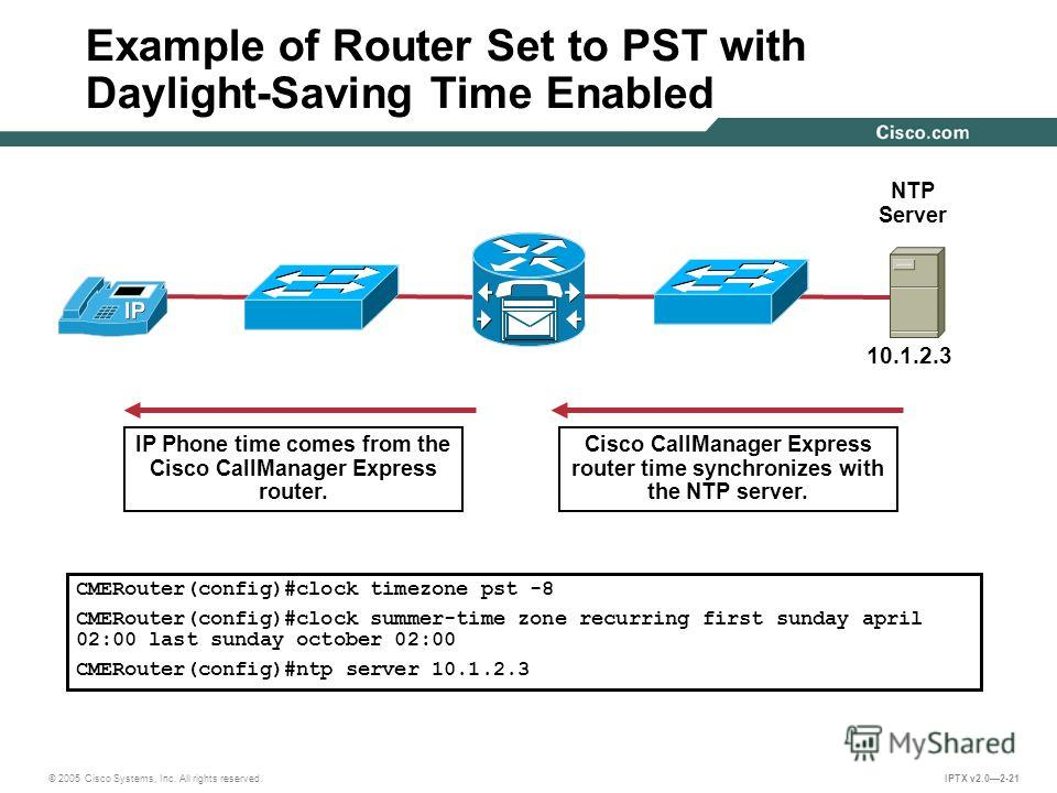 © 2005 Cisco Systems, Inc. All rights reserved. IPTX v2.02-21 Example of Router Set to PST with Daylight-Saving Time Enabled NTP Server 10.1.2.3 IP Phone time comes from the Cisco CallManager Express router. Cisco CallManager Express router time sync