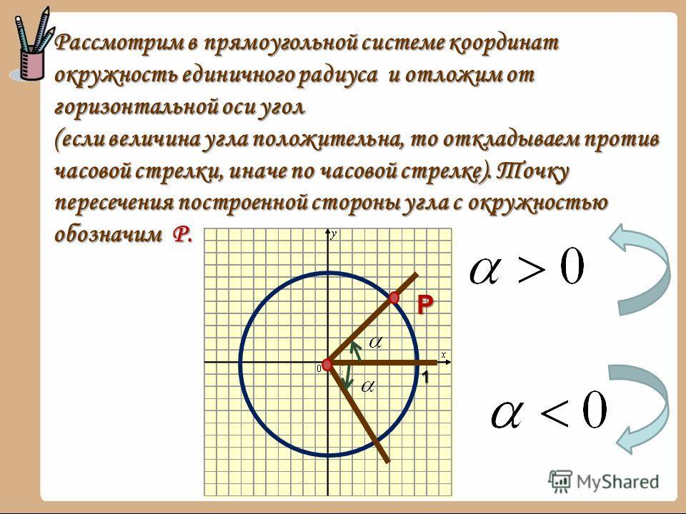 Рассмотрим в прямоугольной системе координат окружность единичного радиуса и отложим от горизонтальной оси угол (если величина угла положительна, то откладываем против часовой стрелки, иначе по часовой стрелке). Точку пересечения построенной стороны