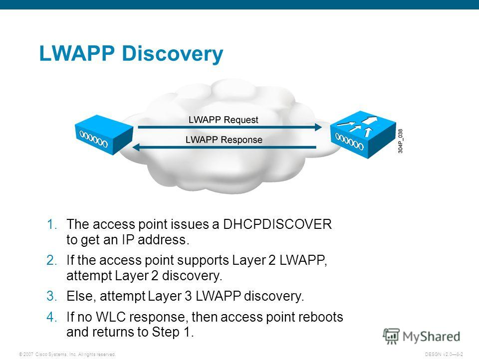 © 2007 Cisco Systems, Inc. All rights reserved.DESGN v2.08-2 LWAPP Discovery 1. The access point issues a DHCPDISCOVER to get an IP address. 2. If the access point supports Layer 2 LWAPP, attempt Layer 2 discovery. 3.Else, attempt Layer 3 LWAPP disco