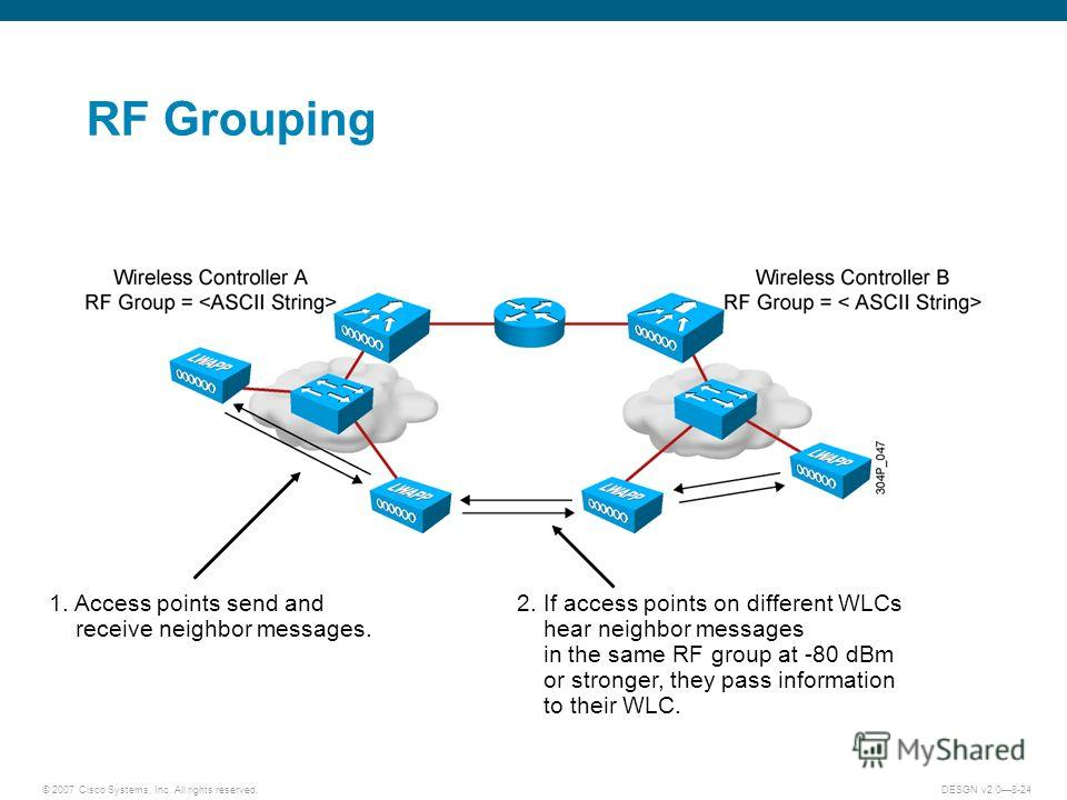 © 2007 Cisco Systems, Inc. All rights reserved.DESGN v2.08-24 RF Grouping 2. If access points on different WLCs hear neighbor messages in the same RF group at -80 dBm or stronger, they pass information to their WLC. 1. Access points send and receive