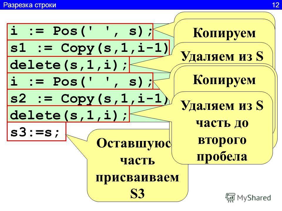 Второе слово Первое слово i := Pos(' ', s); s1 := Copy(s,1,i-1); delete(s,1,i); i := Pos(' ', s); s2 := Copy(s,1,i-1); delete(s,1,i); s3:=s; Номер первого пробела Оставшуюся часть присваиваем S3 Копируем часть строки до пробела в S1 Удаляем из S част