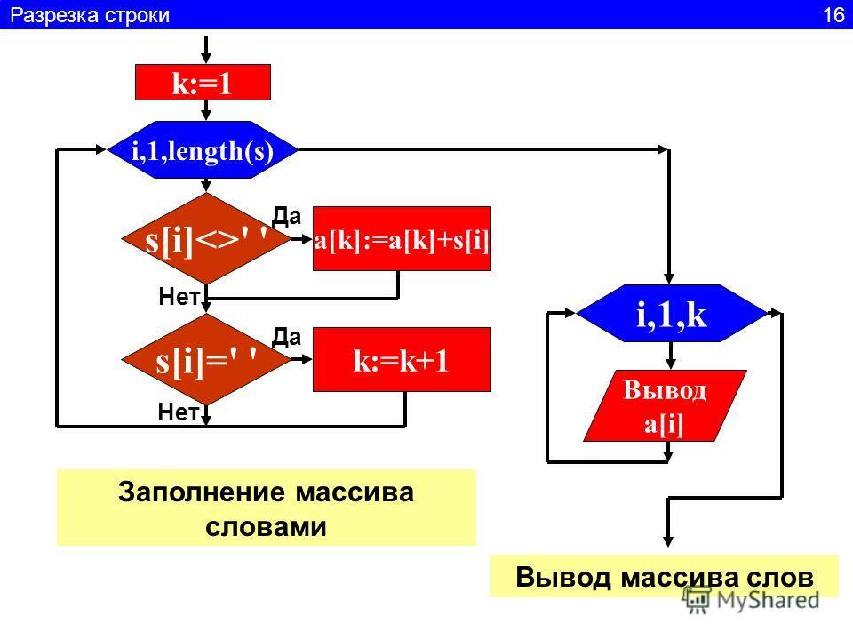 k:=1 i,1,length(s) s[i]' ' a[k]:=a[k]+s[i] s[i]=' ' k:=k+1 i,1,k Вывод a[i] Да Нет Заполнение массива словами Вывод массива слов Разрезка строки 16