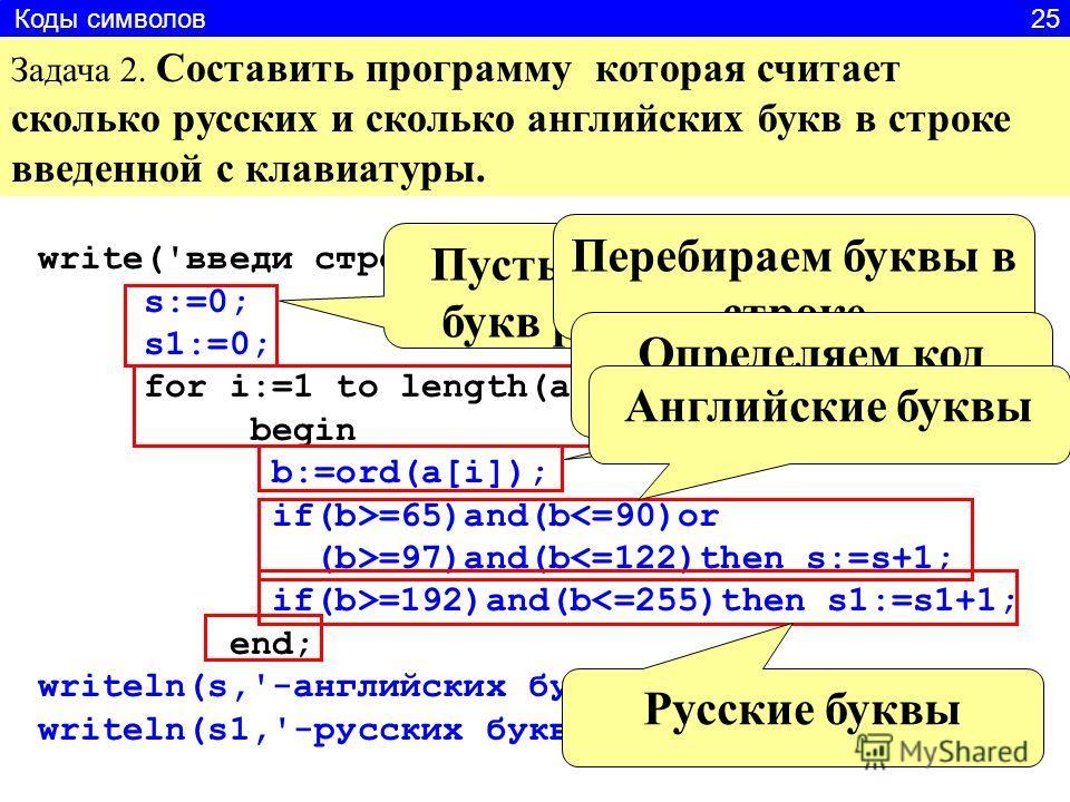 Задача 2. Составить программу которая считает сколько русских и сколько английских букв в строке введенной с клавиатуры. write('введи строку');readln(a); s:=0; s1:=0; for i:=1 to length(a) do begin b:=ord(a[i]); if(b>=65)and(b=97)and(b=192)and(b