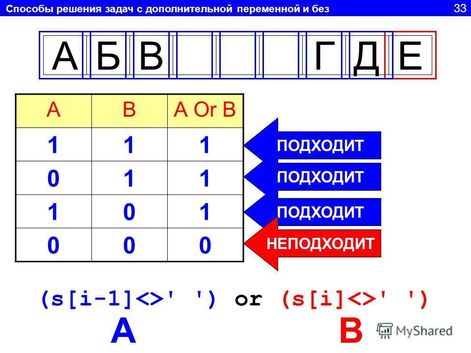 АБВГДЕ АВА Or B 111 011 101 000 (s[i-1]' ') or (s[i]' ') АВ ПОДХОДИТ НЕПОДХОДИТ ПОДХОДИТ Способы решения задач с дополнительной переменной и без 33