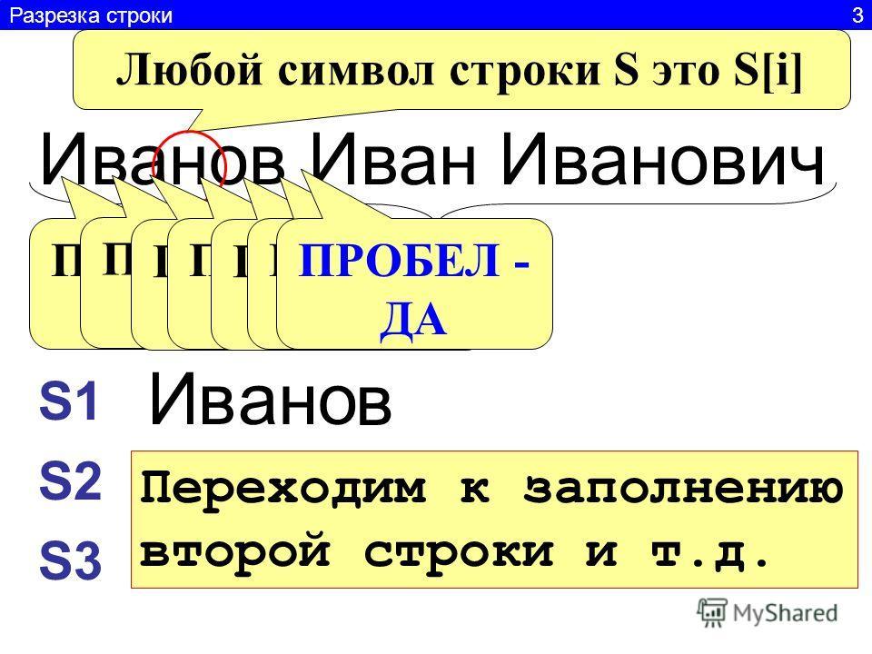 Строка S Разрезка строки 3 Иванов Иван Иванович S1 S2 S3 Любой символ строки S это S[i] в Иано в ПРОБЕЛ - НЕТ ПРОБЕЛ - ДА Переходим к заполнению второй строки и т.д.