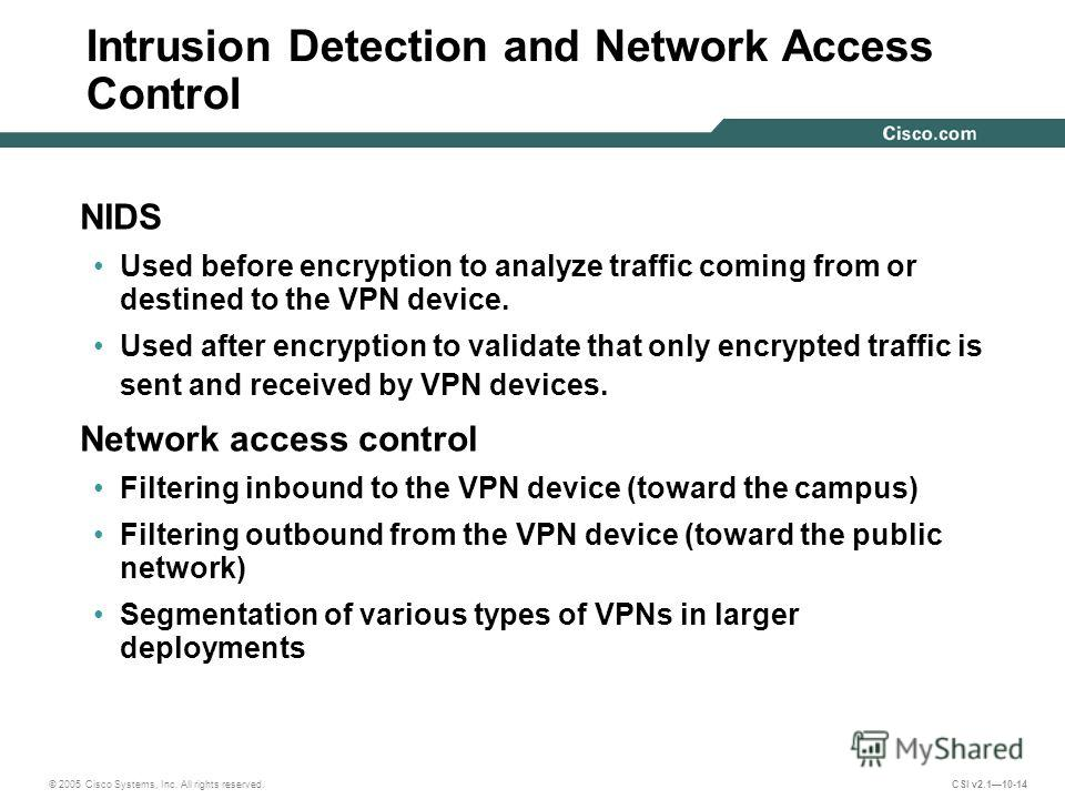 © 2005 Cisco Systems, Inc. All rights reserved. CSI v2.110-14 Intrusion Detection and Network Access Control NIDS Used before encryption to analyze traffic coming from or destined to the VPN device. Used after encryption to validate that only encrypt