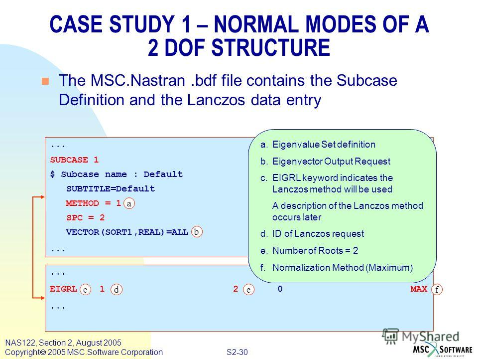 S2-30 NAS122, Section 2, August 2005 Copyright 2005 MSC.Software Corporation CASE STUDY 1 – NORMAL MODES OF A 2 DOF STRUCTURE n The MSC.Nastran.bdf file contains the Subcase Definition and the Lanczos data entry... SUBCASE 1 $ Subcase name : Default