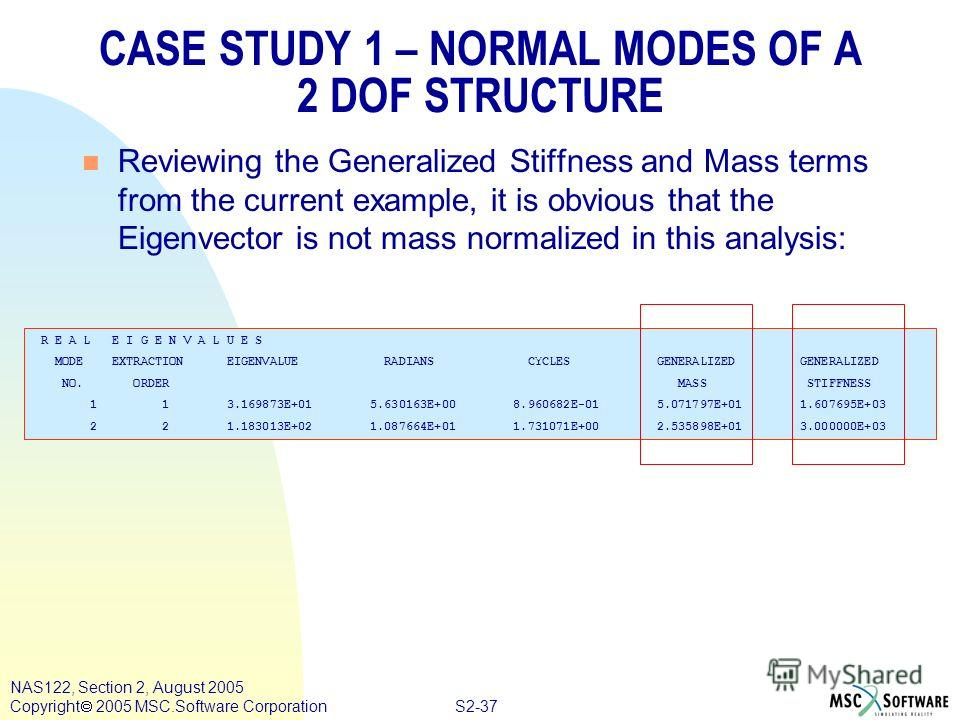 S2-37 NAS122, Section 2, August 2005 Copyright 2005 MSC.Software Corporation CASE STUDY 1 – NORMAL MODES OF A 2 DOF STRUCTURE n Reviewing the Generalized Stiffness and Mass terms from the current example, it is obvious that the Eigenvector is not mas