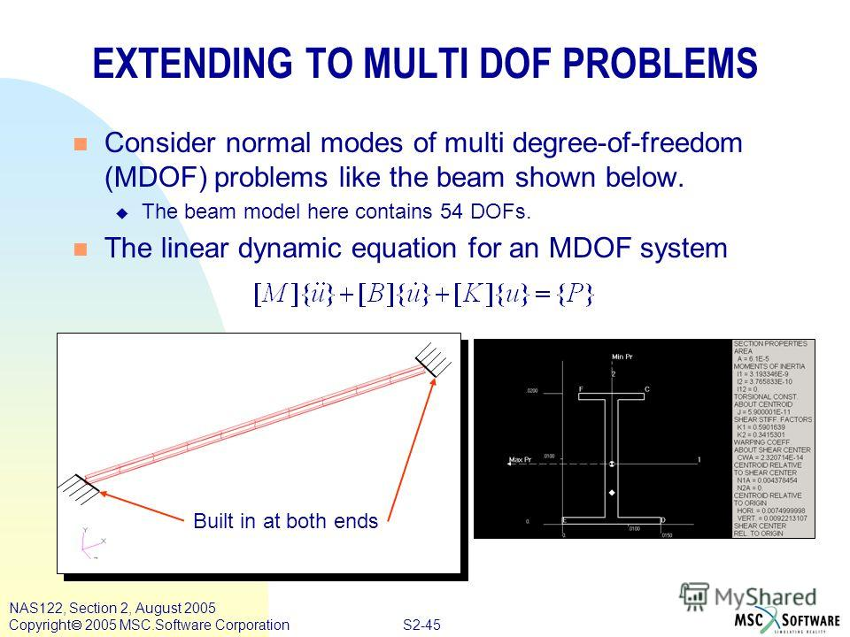 S2-45 NAS122, Section 2, August 2005 Copyright 2005 MSC.Software Corporation EXTENDING TO MULTI DOF PROBLEMS n Consider normal modes of multi degree-of-freedom (MDOF) problems like the beam shown below. u The beam model here contains 54 DOFs. n The l