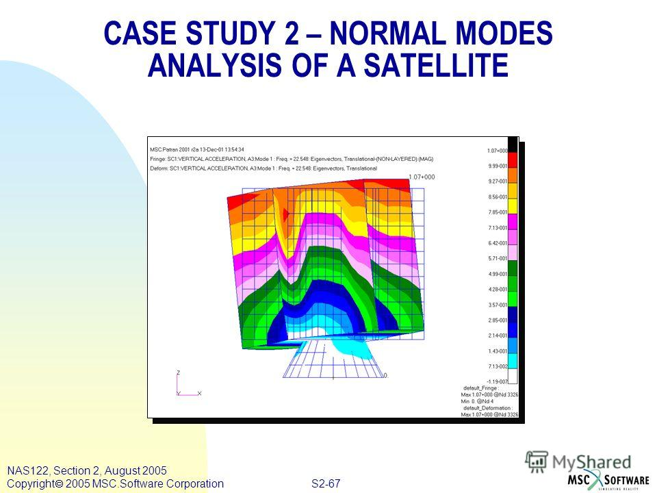 S2-67 NAS122, Section 2, August 2005 Copyright 2005 MSC.Software Corporation CASE STUDY 2 – NORMAL MODES ANALYSIS OF A SATELLITE