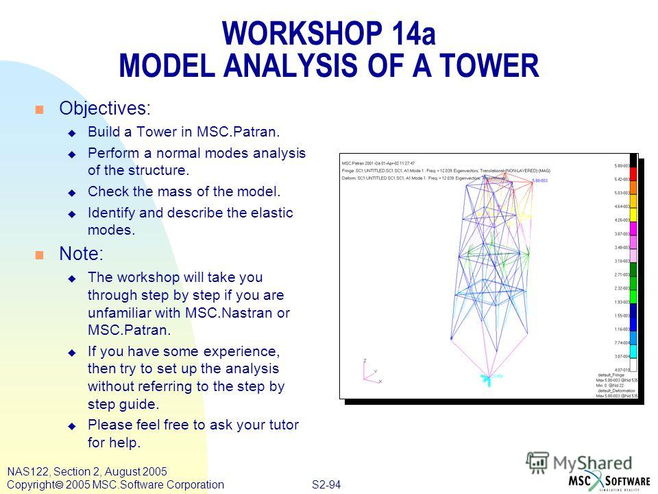 S2-94 NAS122, Section 2, August 2005 Copyright 2005 MSC.Software Corporation WORKSHOP 14a MODEL ANALYSIS OF A TOWER n Objectives: u Build a Tower in MSC.Patran. u Perform a normal modes analysis of the structure. u Check the mass of the model. u Iden
