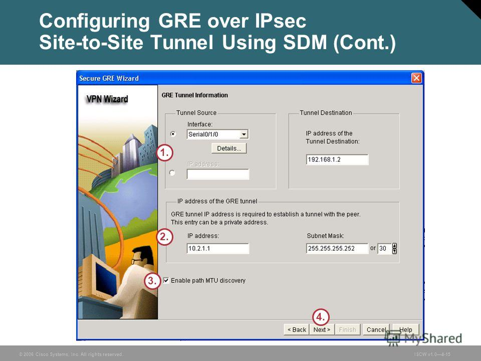 © 2006 Cisco Systems, Inc. All rights reserved.ISCW v1.04-15 Configuring GRE over IPsec Site-to-Site Tunnel Using SDM (Cont.) 1. 2. 3. 4.