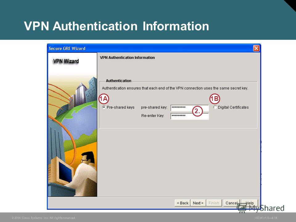 © 2006 Cisco Systems, Inc. All rights reserved.ISCW v1.04-19 VPN Authentication Information 2. 1A1B