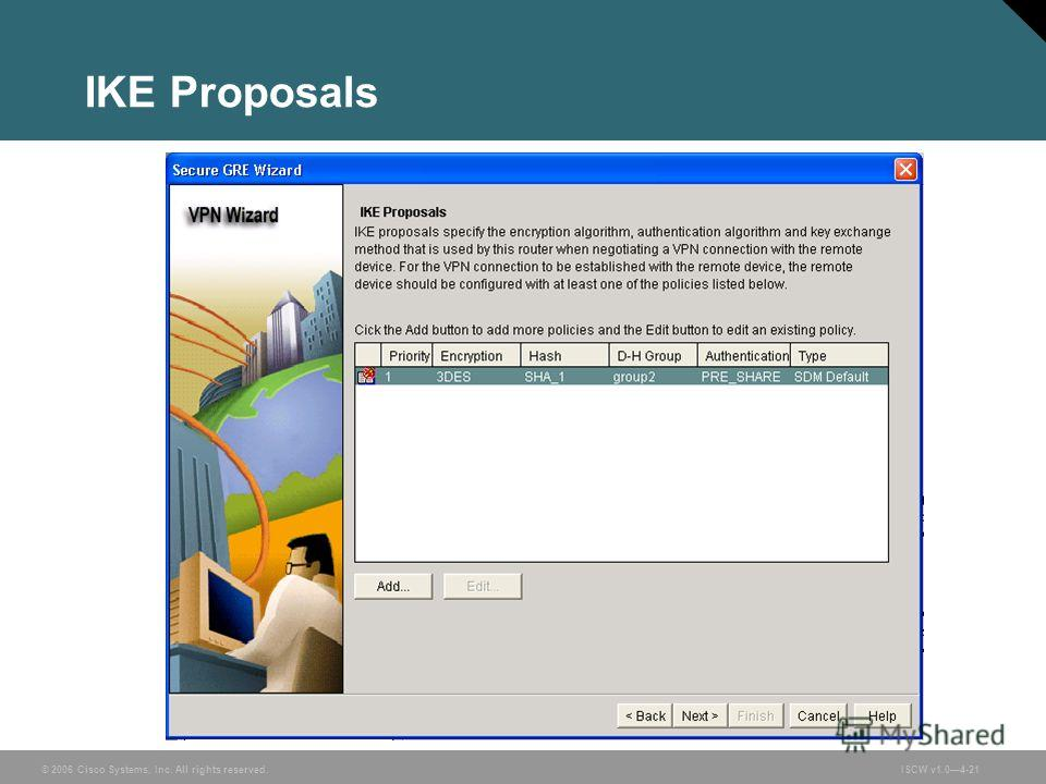 © 2006 Cisco Systems, Inc. All rights reserved.ISCW v1.04-21 IKE Proposals