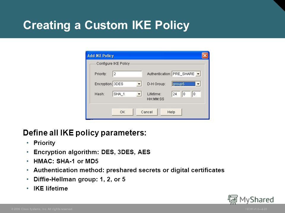 © 2006 Cisco Systems, Inc. All rights reserved.ISCW v1.04-22 Creating a Custom IKE Policy Define all IKE policy parameters: Priority Encryption algorithm: DES, 3DES, AES HMAC: SHA-1 or MD5 Authentication method: preshared secrets or digital certifica