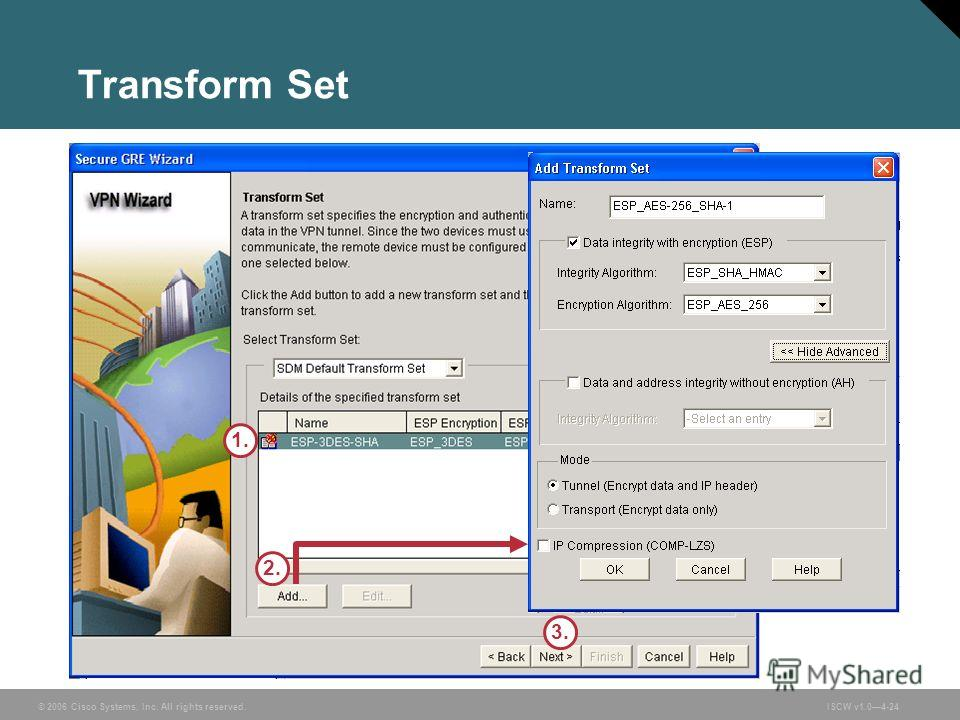 © 2006 Cisco Systems, Inc. All rights reserved.ISCW v1.04-24 Transform Set 1. 2. 3.