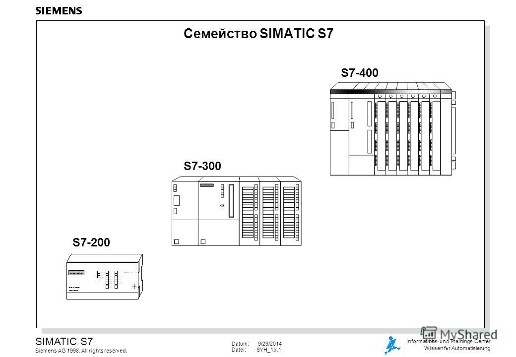 Datum: 9/29/2014 Datei:SYH_1d.1 SIMATIC S7 Siemens AG 1998. All rights reserved. Informations- und Trainings-Center Wissen fьr Automatisierung Семейство SIMATIC S7 S7-200 S7-300 S7-400