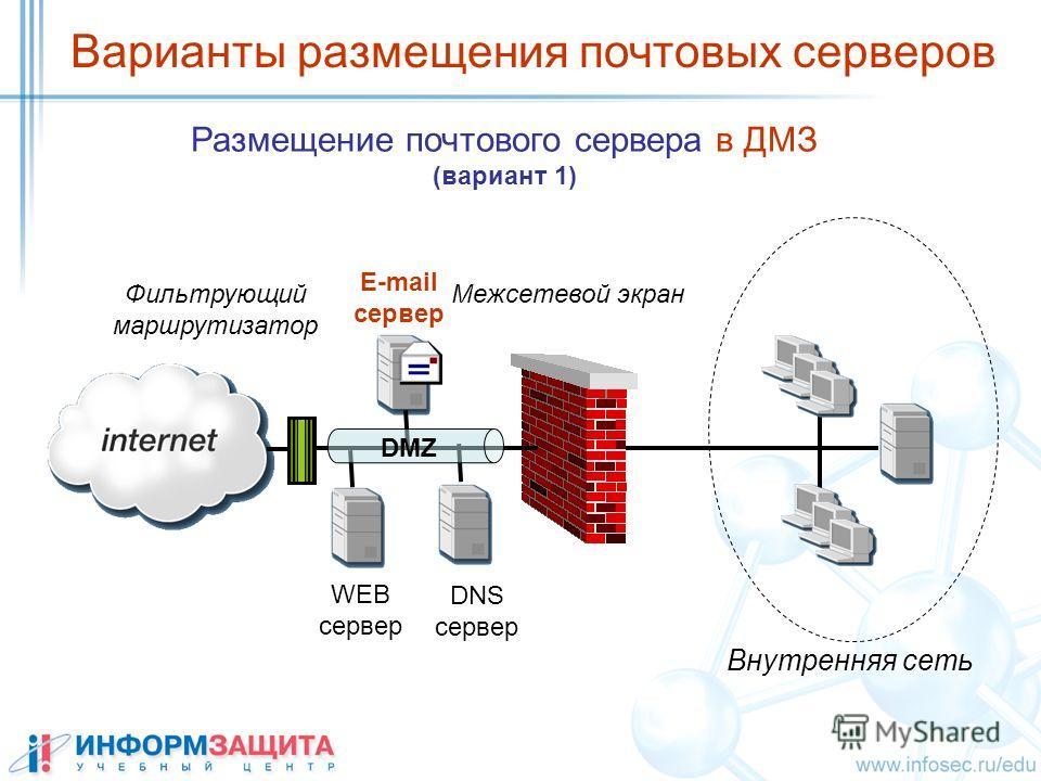 Фильтрующий маршрутизатор Межсетевой экран Внутренняя сеть DMZ E-mail сервер WEB сервер DNS сервер Размещение почтового сервера в ДМЗ (вариант 1) Варианты размещения почтовых серверов