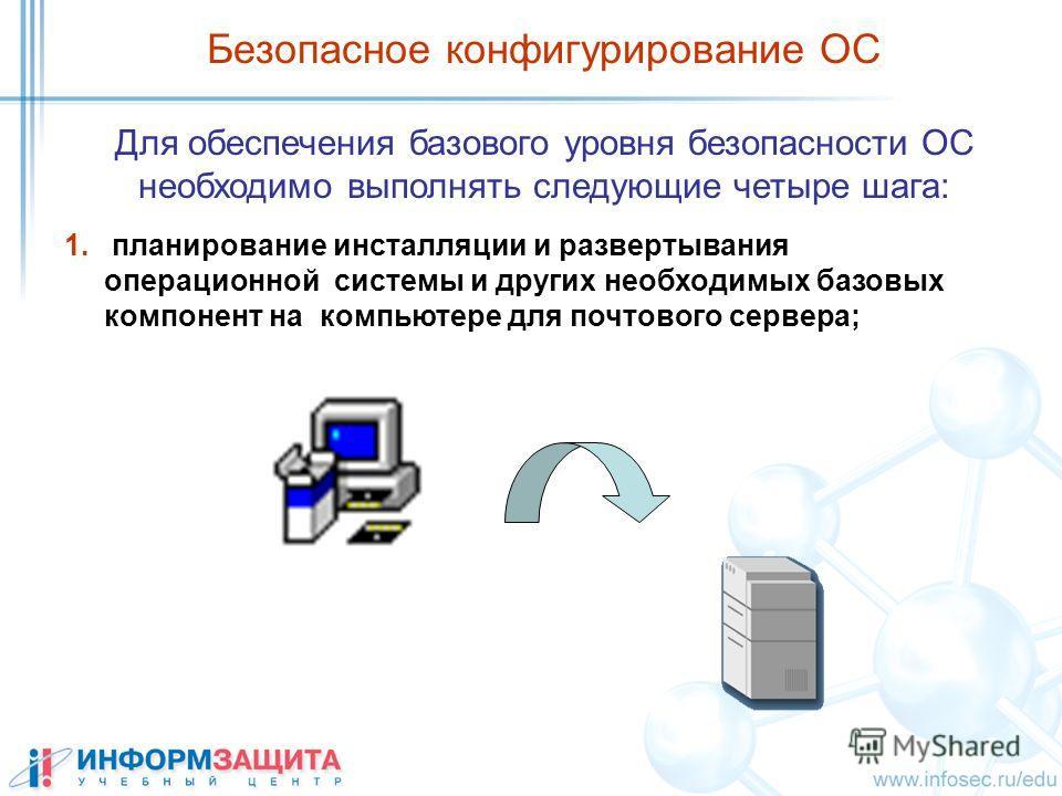 Безопасное конфигурирование ОС 1. планирование инсталляции и развертывания операционной системы и других необходимых базовых компонент на компьютере для почтового сервера; Для обеспечения базового уровня безопасности ОС необходимо выполнять следующие